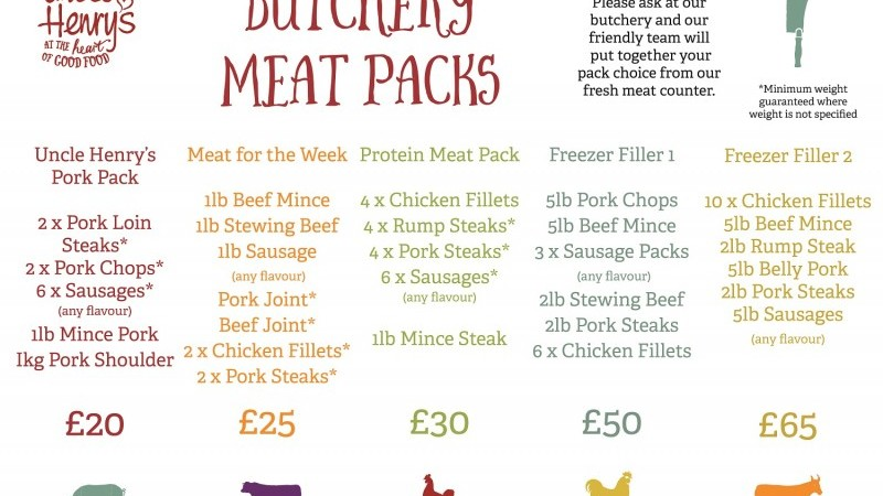 Butchery Meat Packs